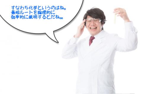 早稲田大合格者が提案する、偏差値30台から見れる 「もし参考書だけで早稲田合格を狙うならこれが最短ルートです。」